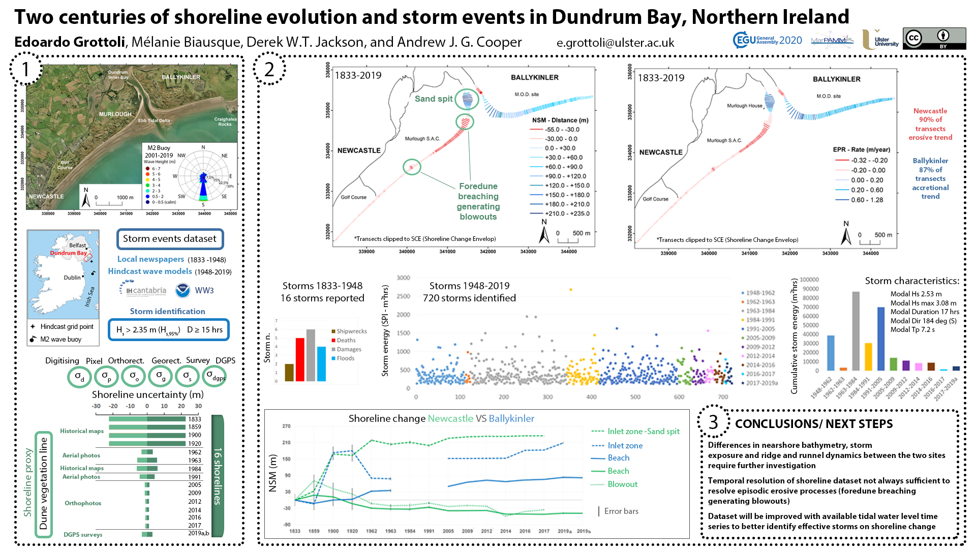 The shoreline evolution and the occurrence of storm events are analysed for the last two centuries in Dundrum Bay, Co. Down in the SE coast of Northern Ireland (U.K.) as part of the INTERREG MarPAMM project.